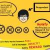 Gamification in Market Research