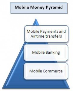 mobile-money-market-pyramid
